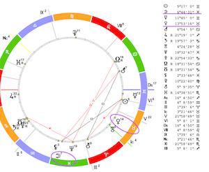 Луна и Венера в натальной карте.png